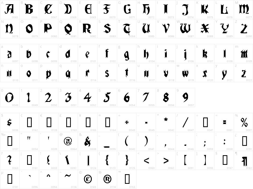 Quael Gothic Character Map