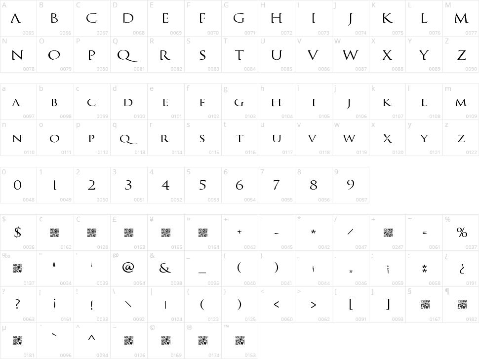 Quagent Character Map