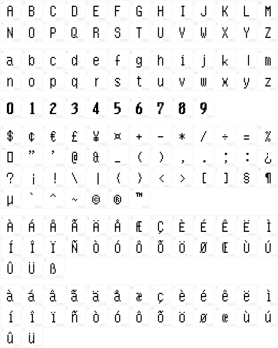 Quarlow Character Map