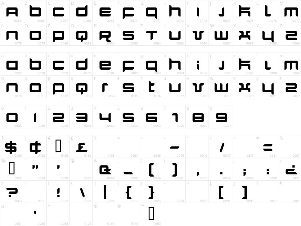 Quarx Character Map