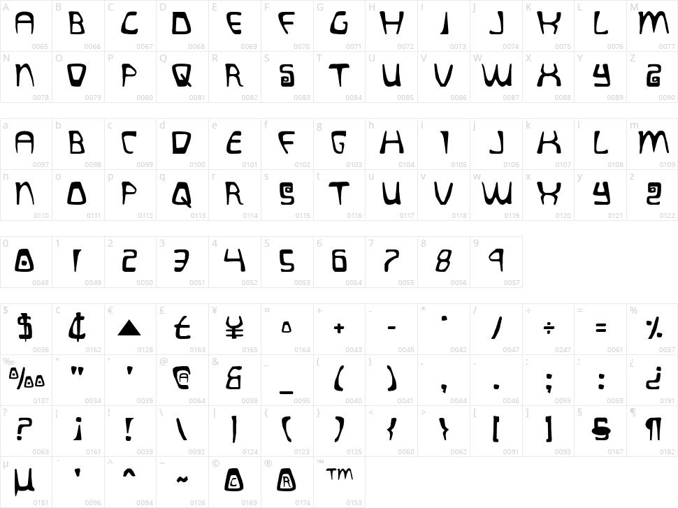 Quatl Character Map