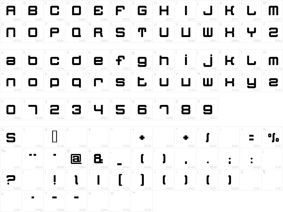 Quatron Character Map