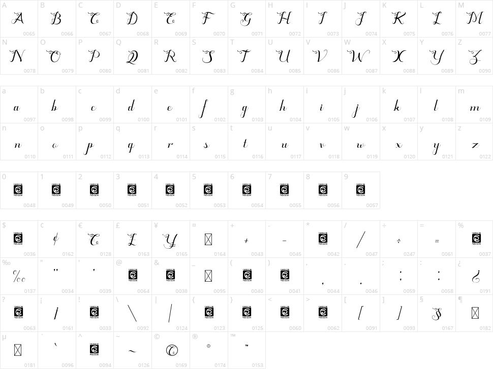 Quentara Character Map