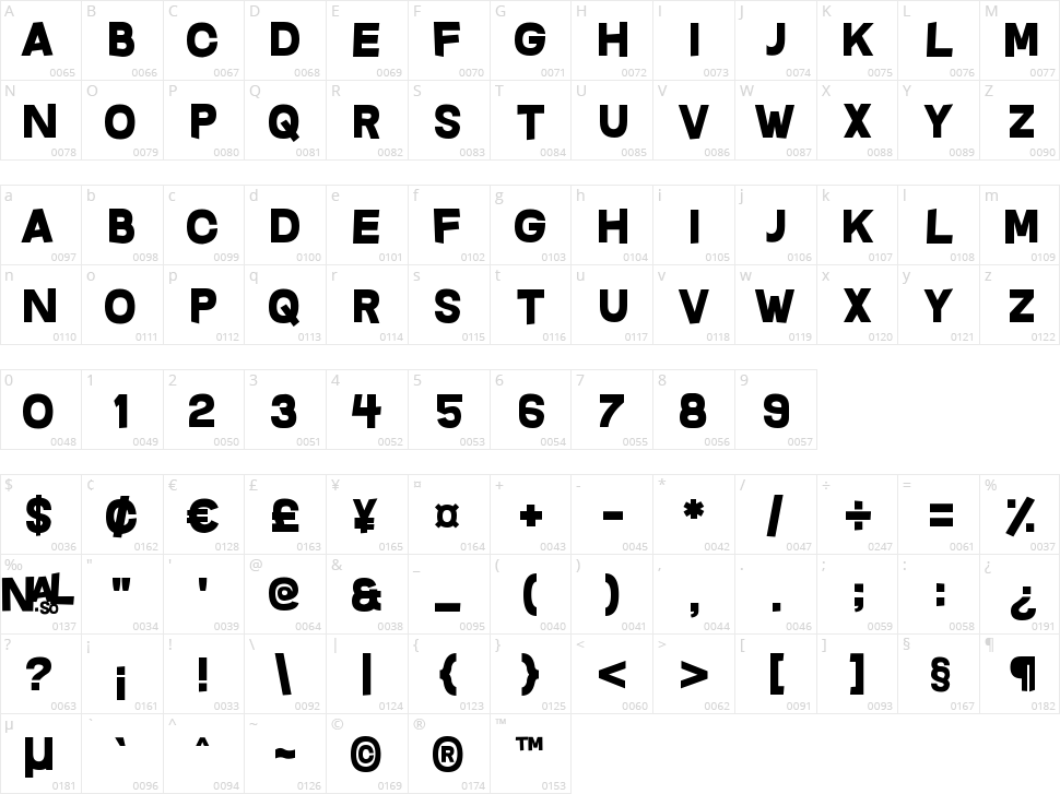 Questrian Character Map