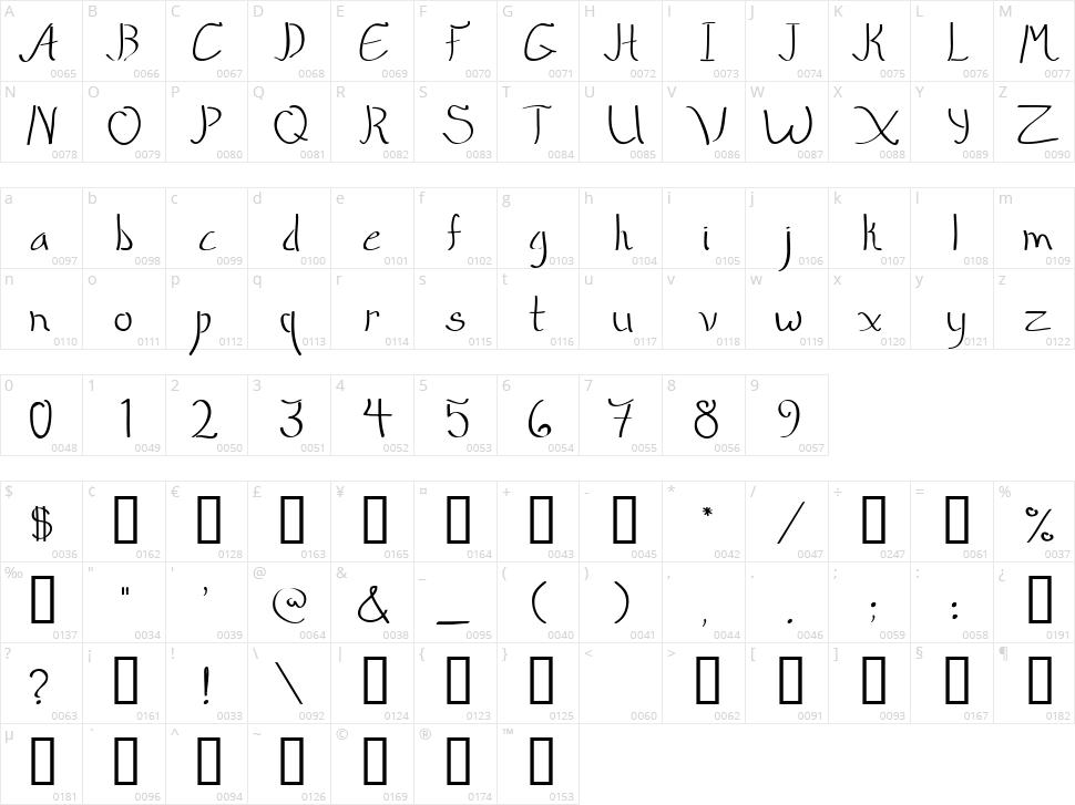 Quik Marker Character Map