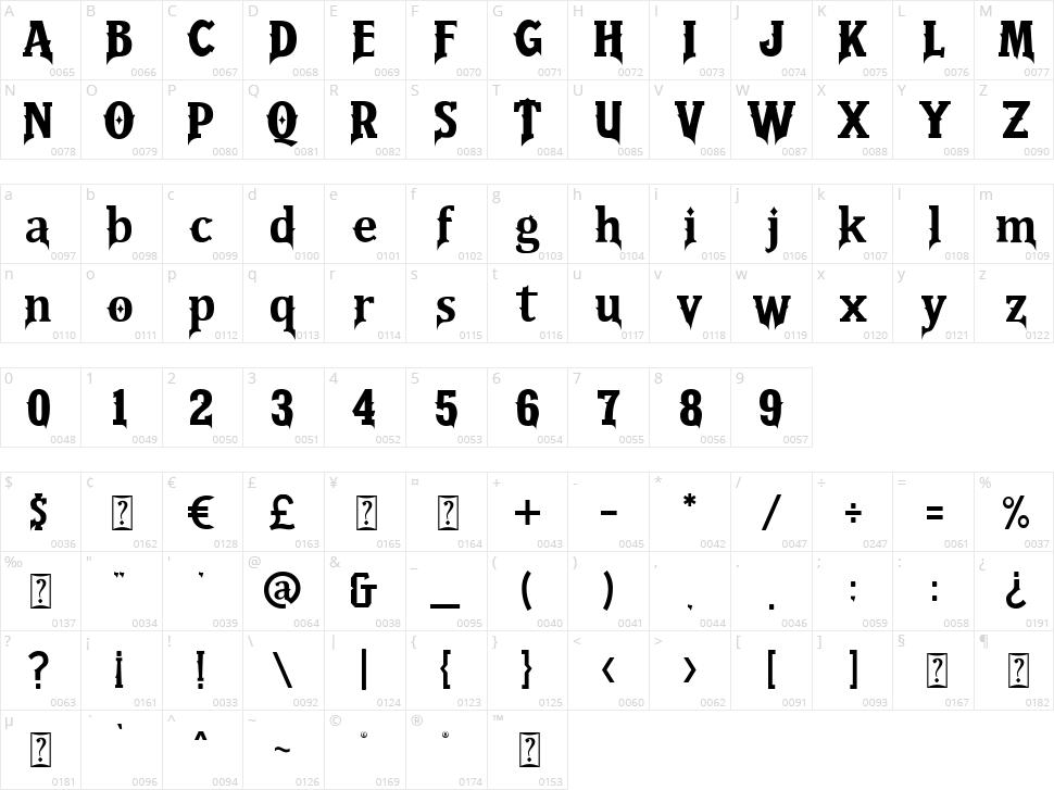 Quinthero Character Map