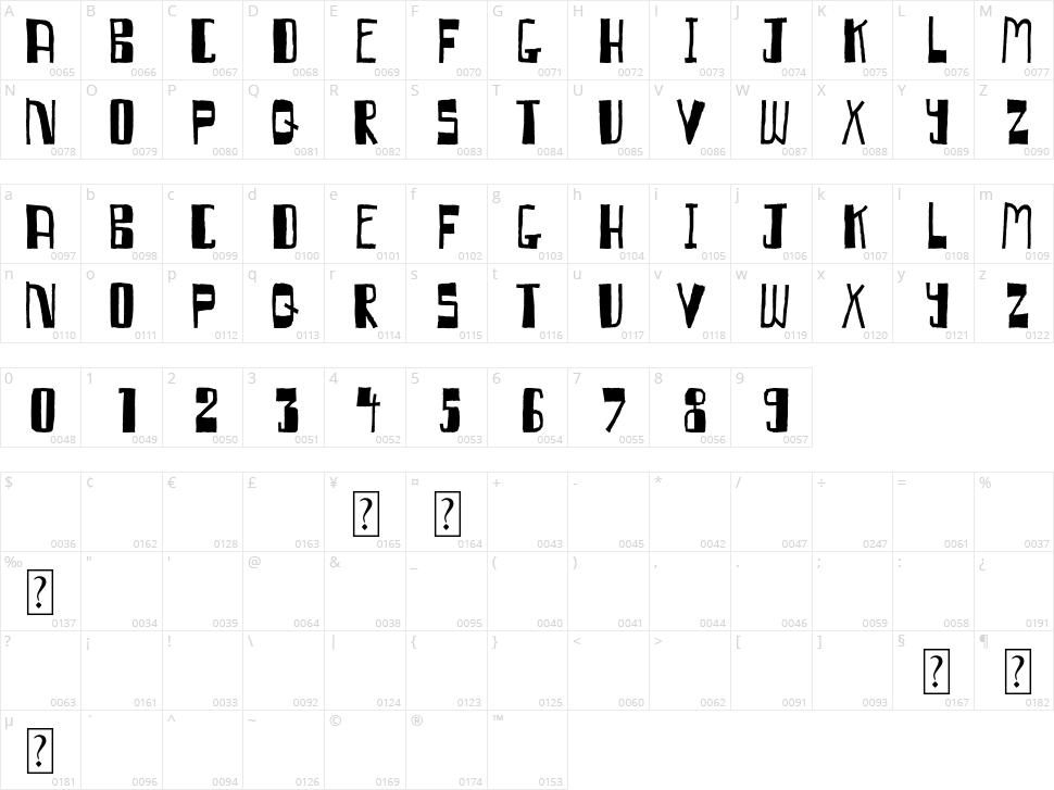 Qumbazonki Character Map