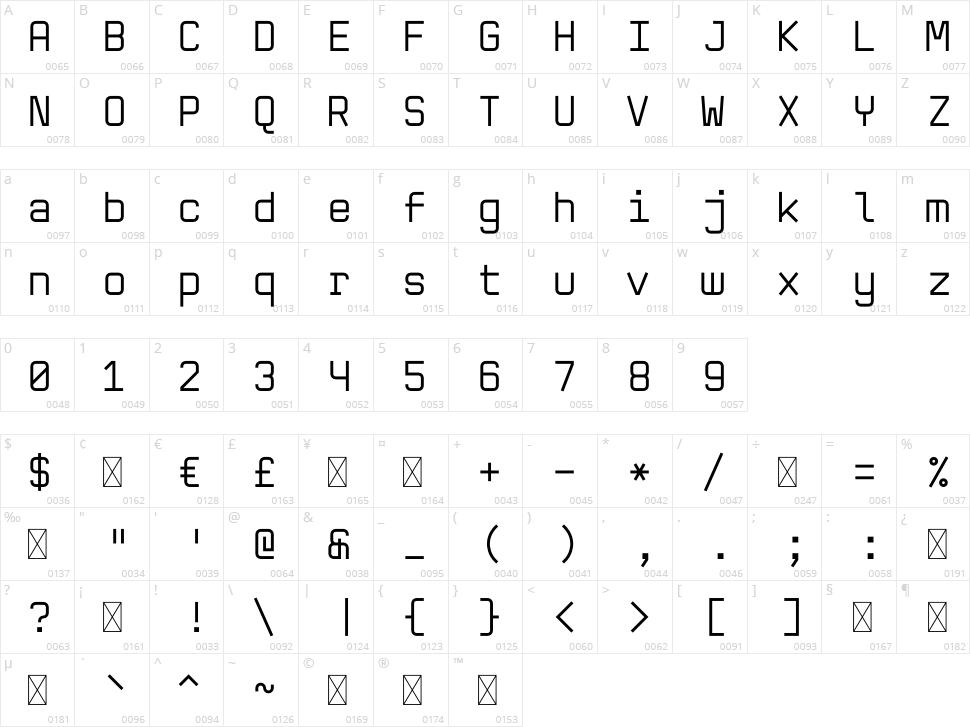 Ra Mono Character Map