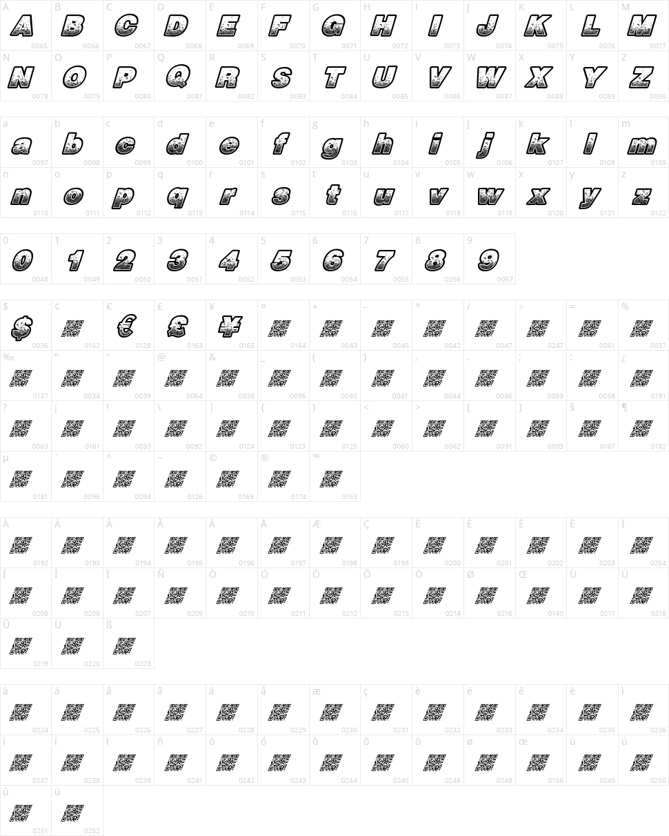 Racing Numbers Character Map