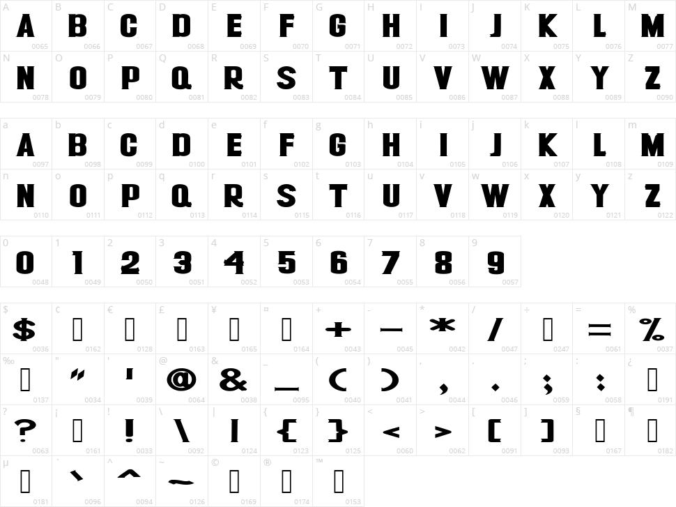 Ractor Character Map