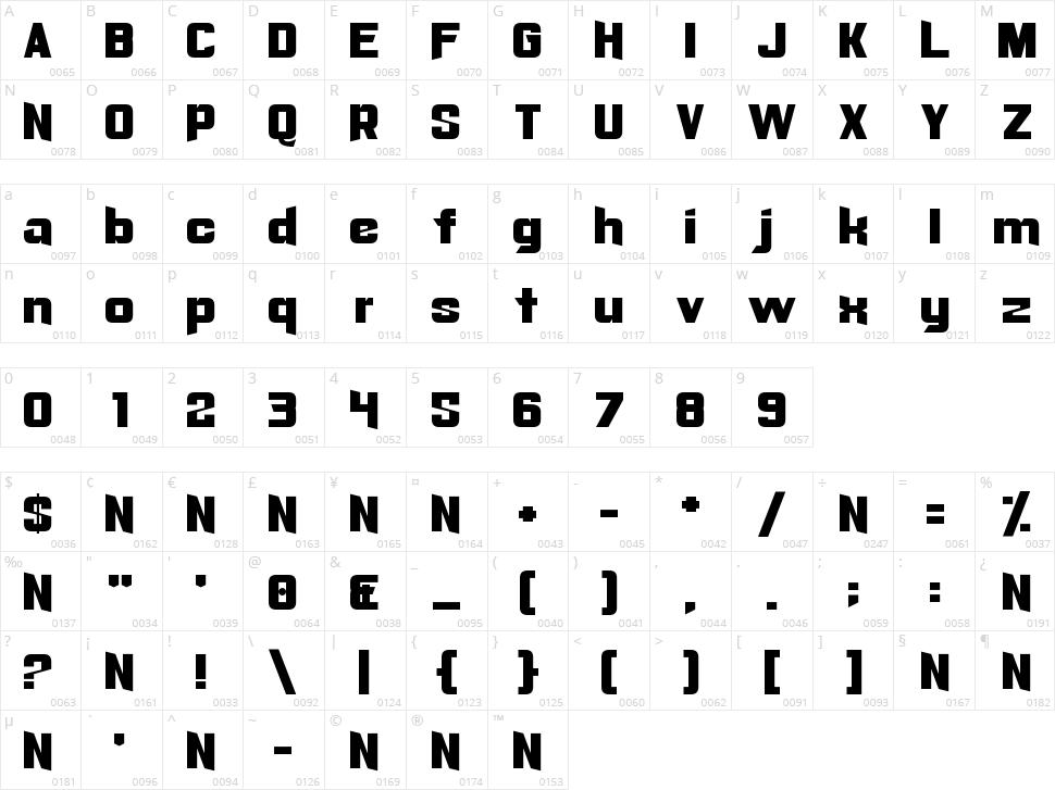 Radaro Character Map