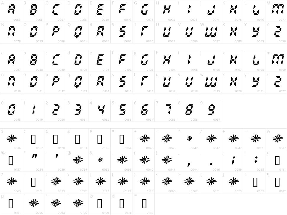 Radioland Character Map