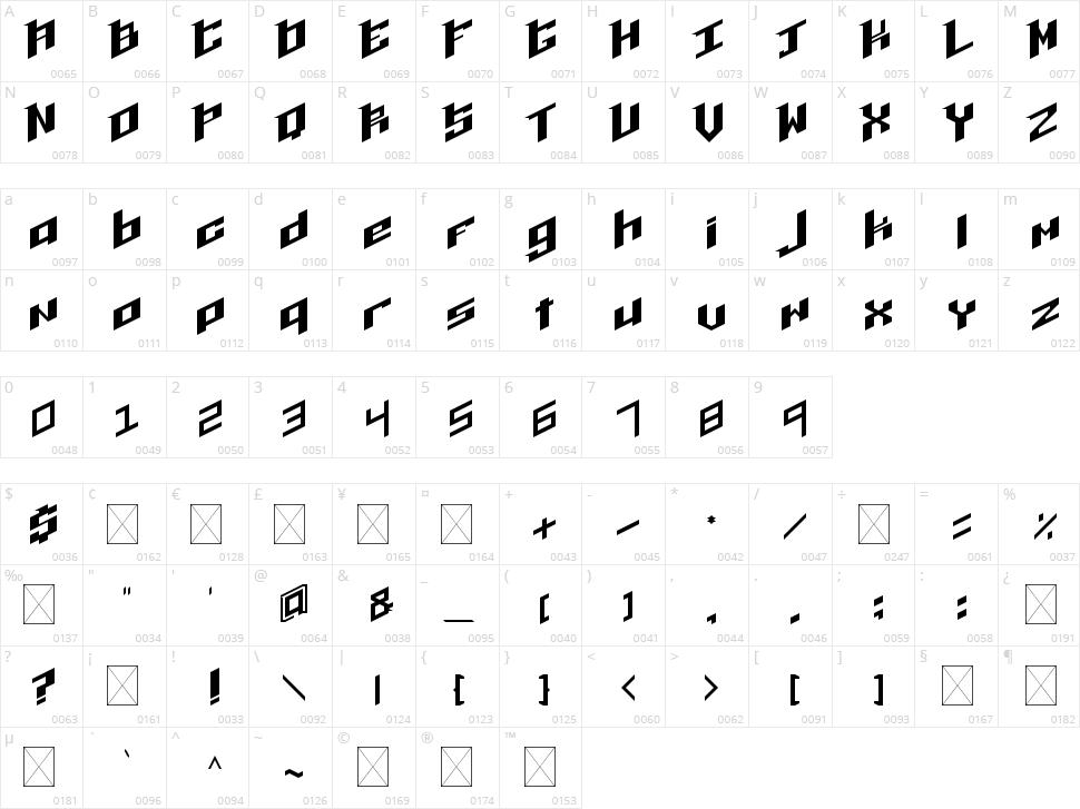 Raf Character Map