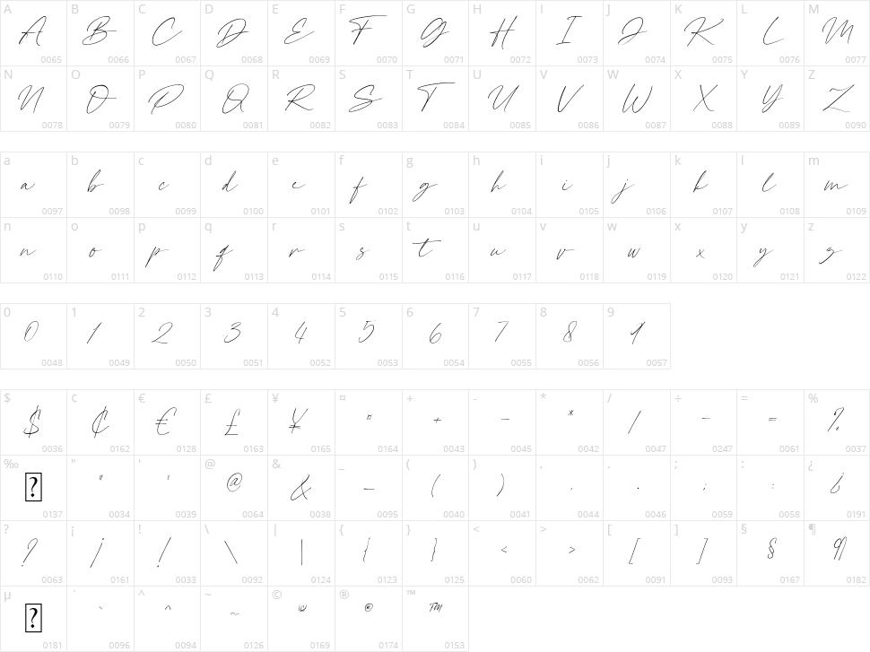 Rafelya Carrotin Character Map