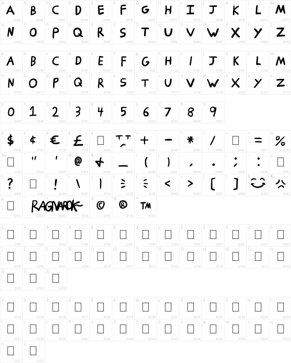 Ragnarok Character Map