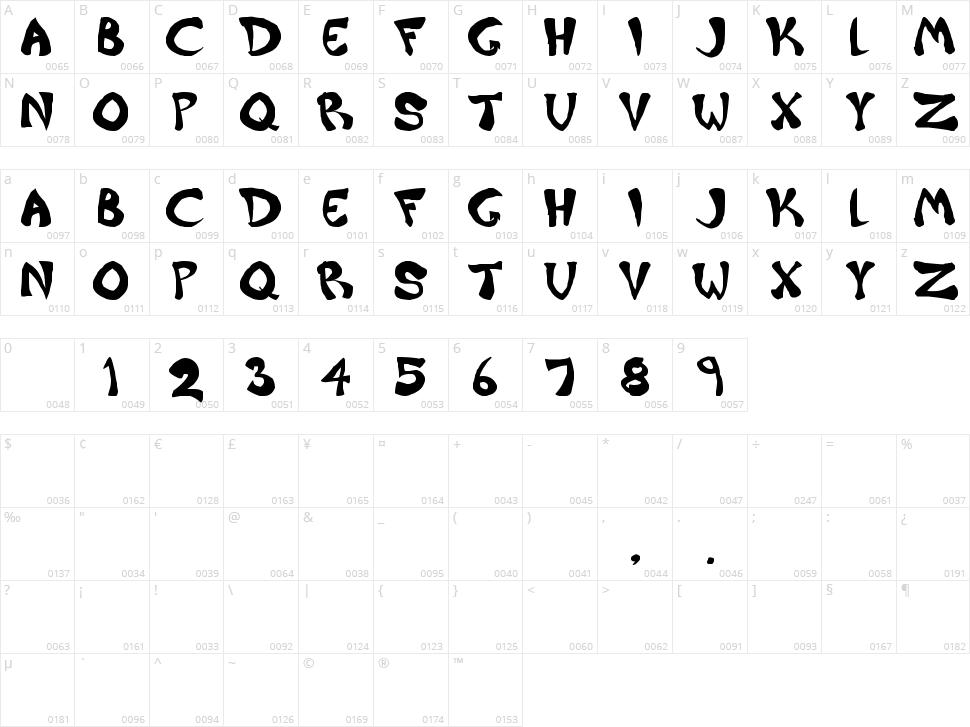 Raiderz Character Map