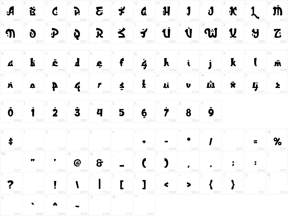 Rakhisa Character Map