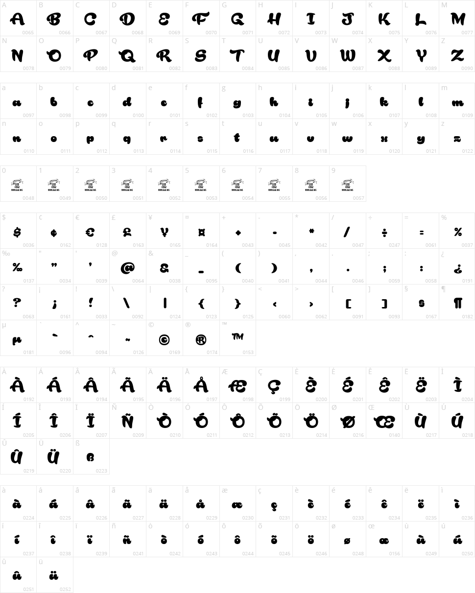 Rakoon Character Map
