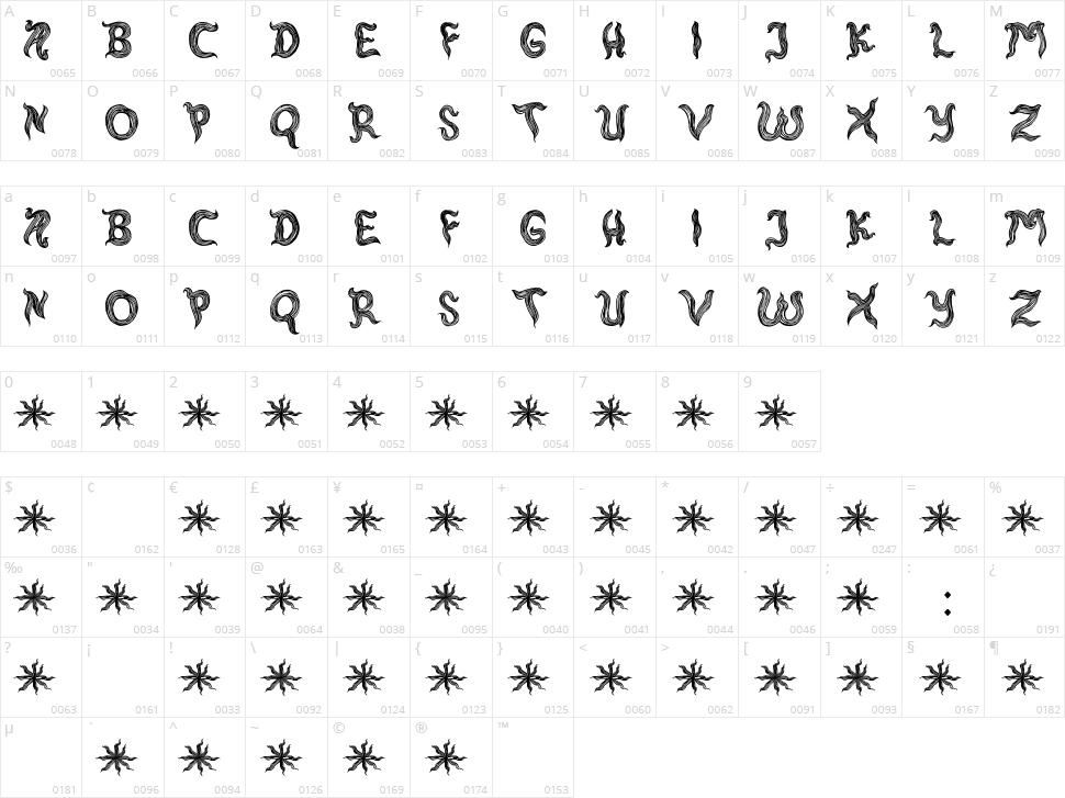 Rambut Kusut Character Map