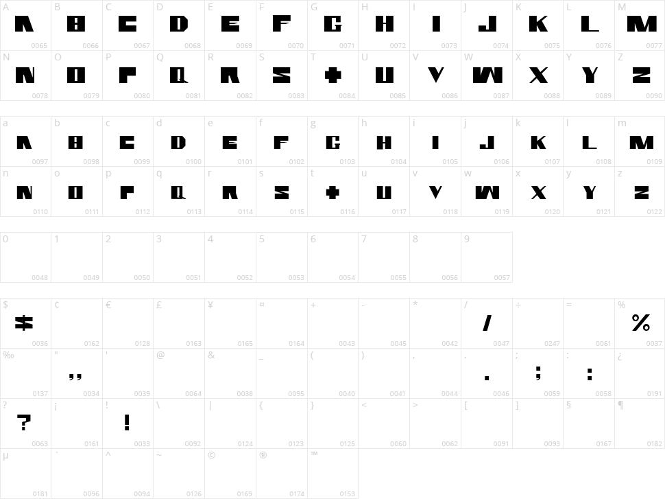 Rammstein Character Map