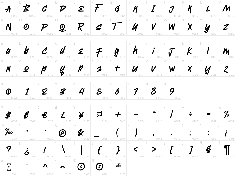 Randhu Character Map