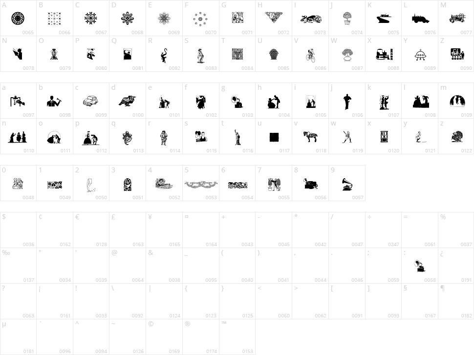 Random Dingbats Character Map