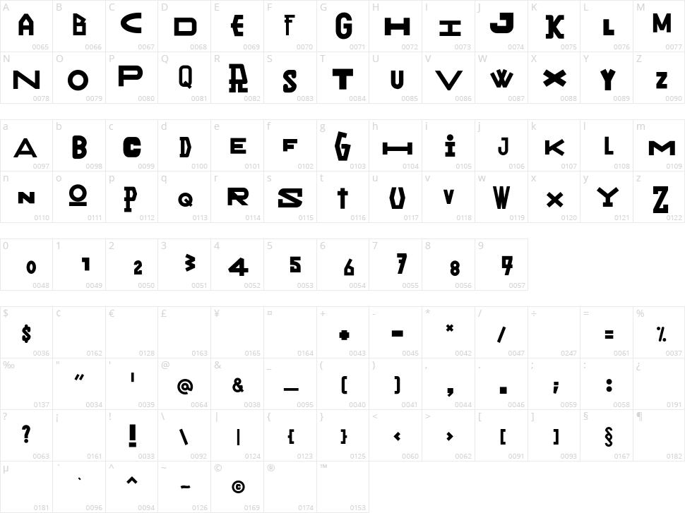 Rany Julek Character Map