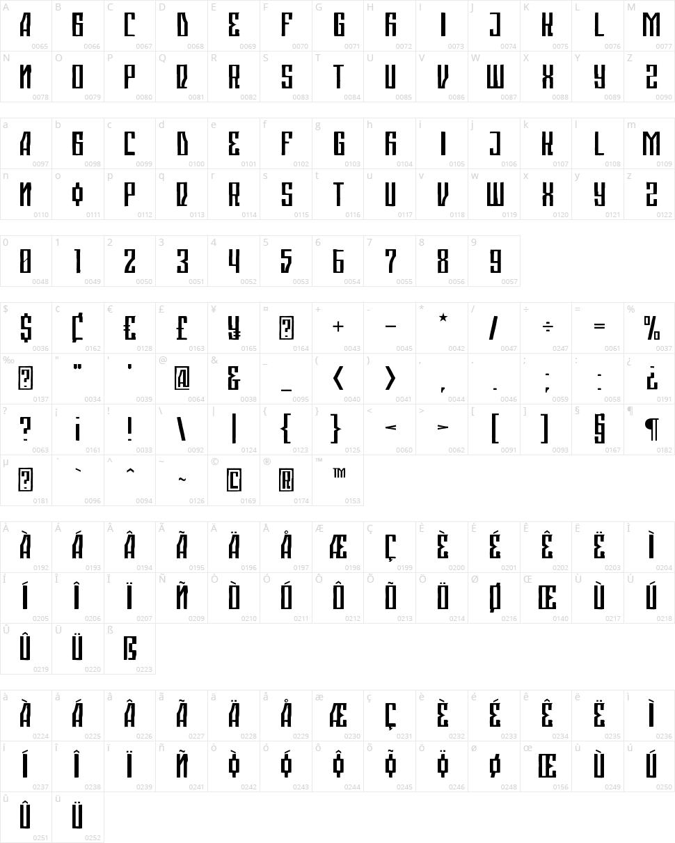 Ranyeski Character Map