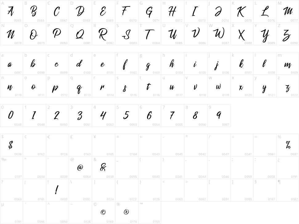Raph Lanok Character Map