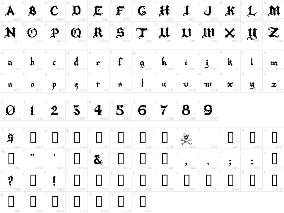 Rapscallion Character Map