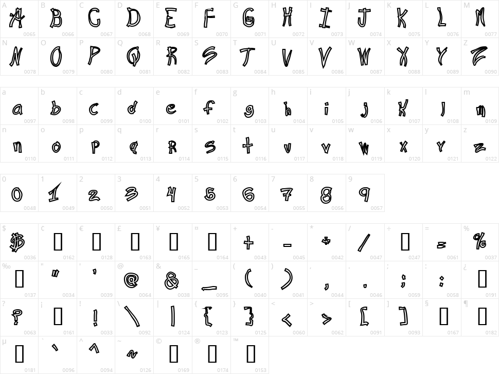 Ra's Hand Character Map