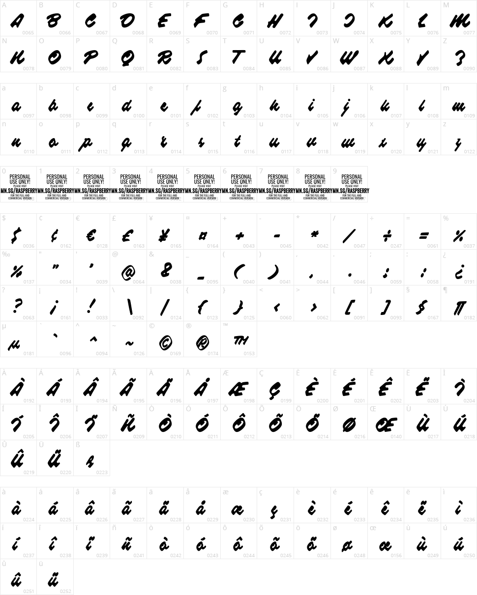 Raspberry Script Character Map