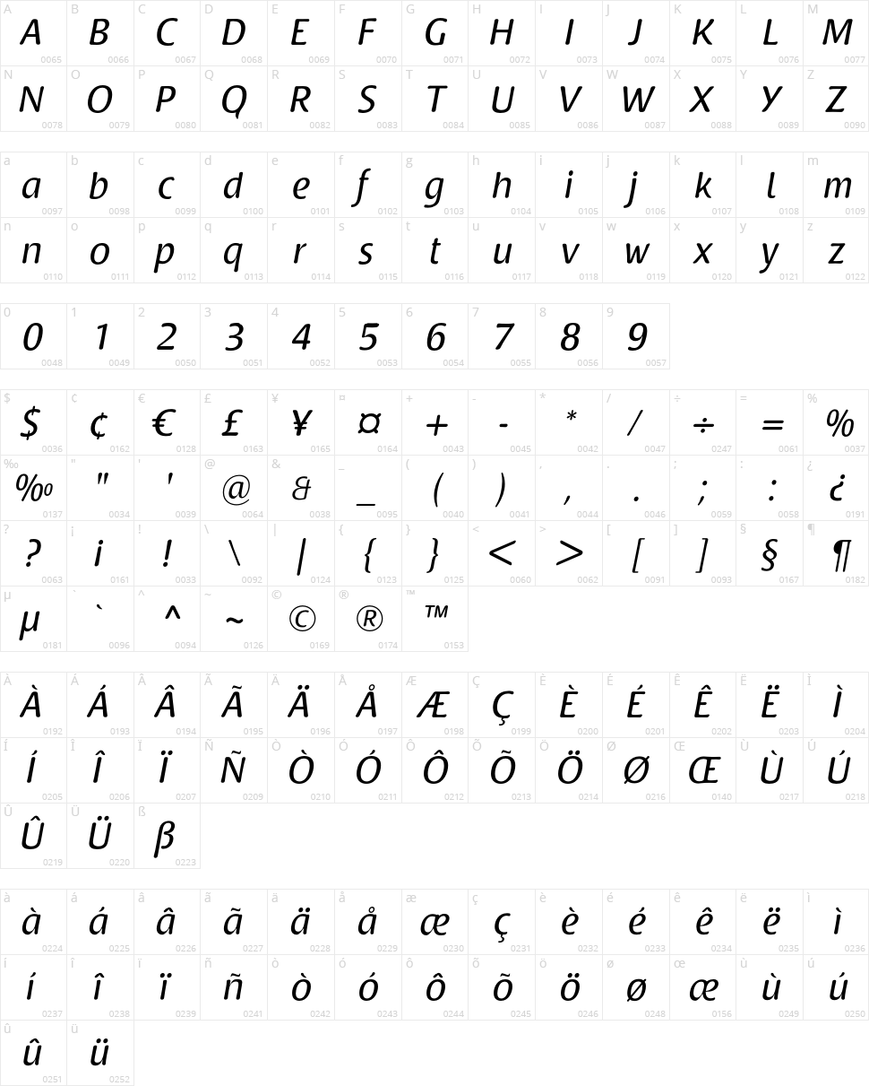 Raspoutine Character Map