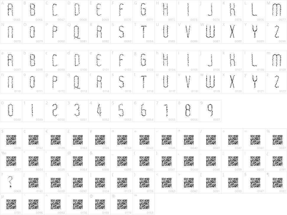 Rastaerize Character Map