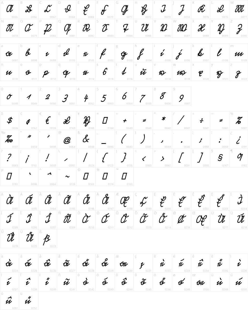 Rastenburg UNZ1AY Character Map