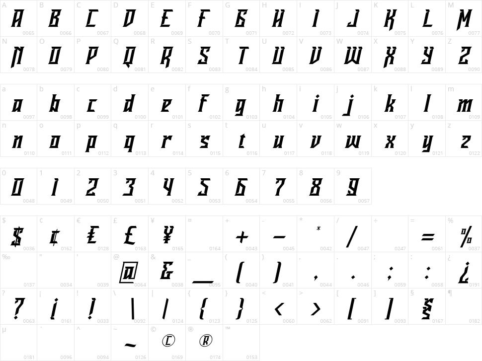 Ravenborg Character Map