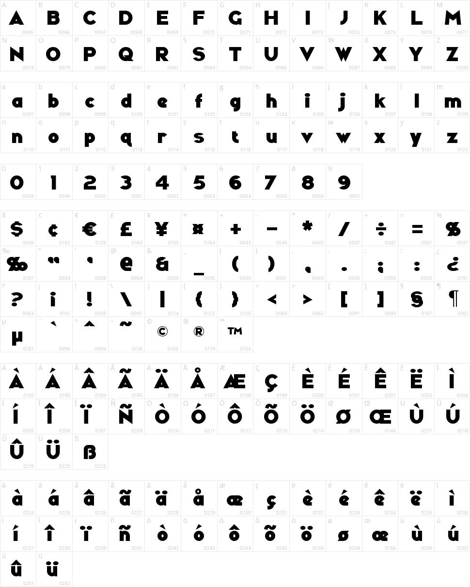 Ravenwood Character Map