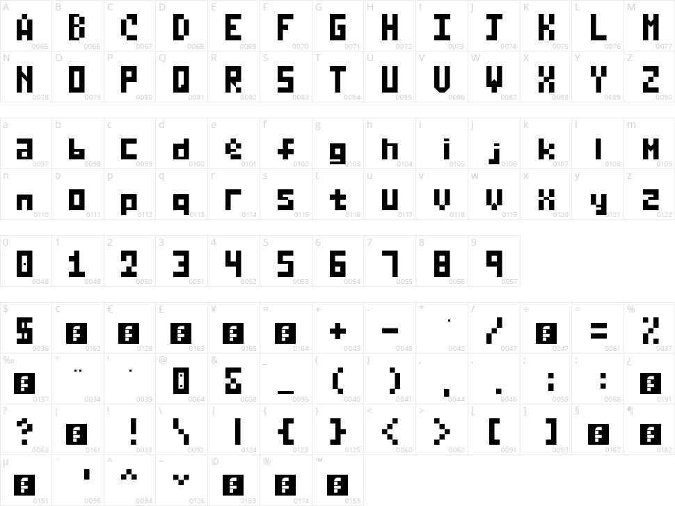 Ray Vasaurus Character Map