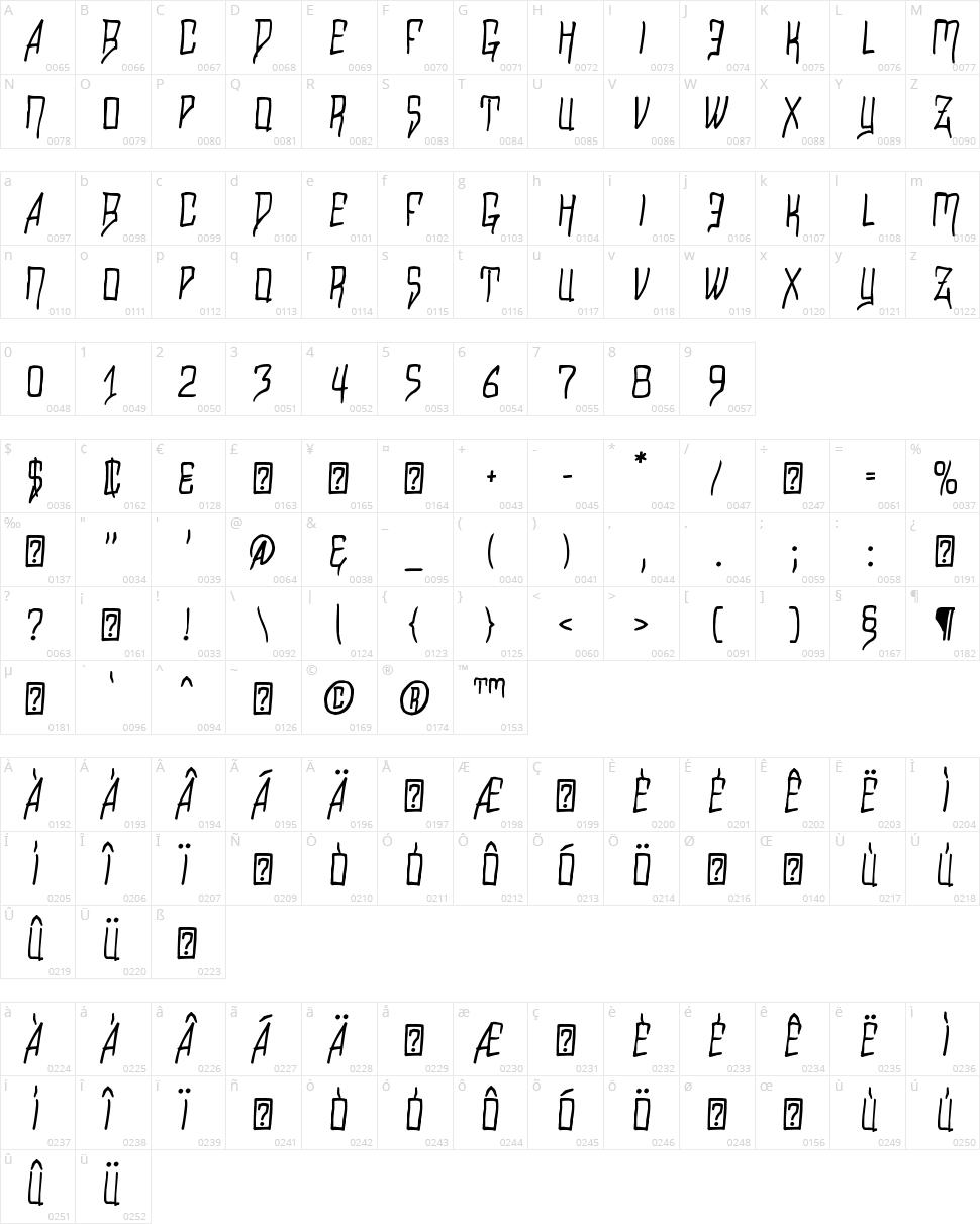 Razalgur Character Map