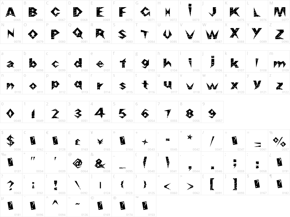 RazorSlice Character Map