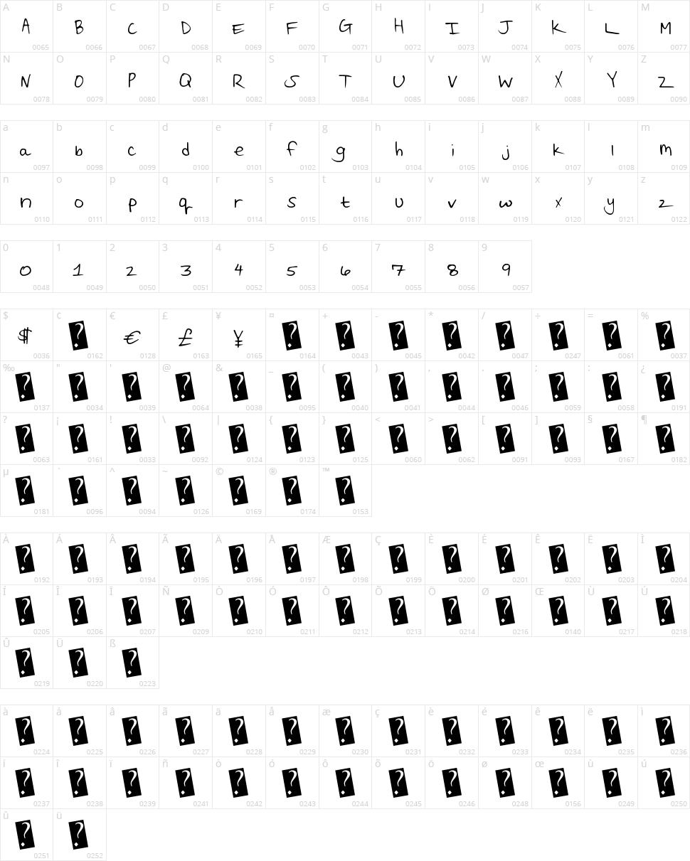Reaganald Script Character Map