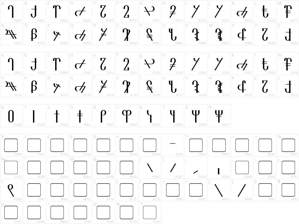 Reanaarian Character Map