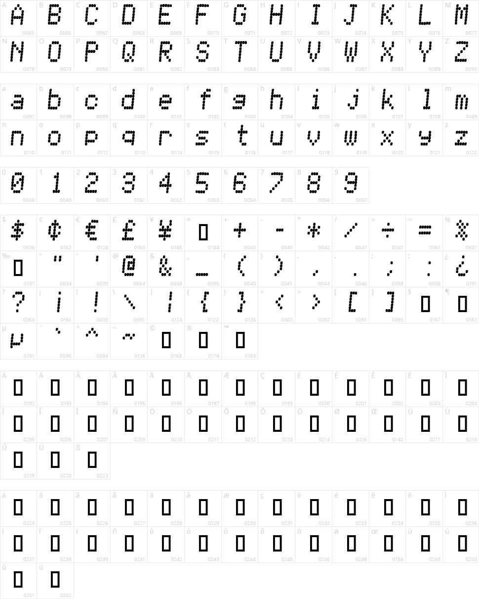 Receiptional Receipt Character Map