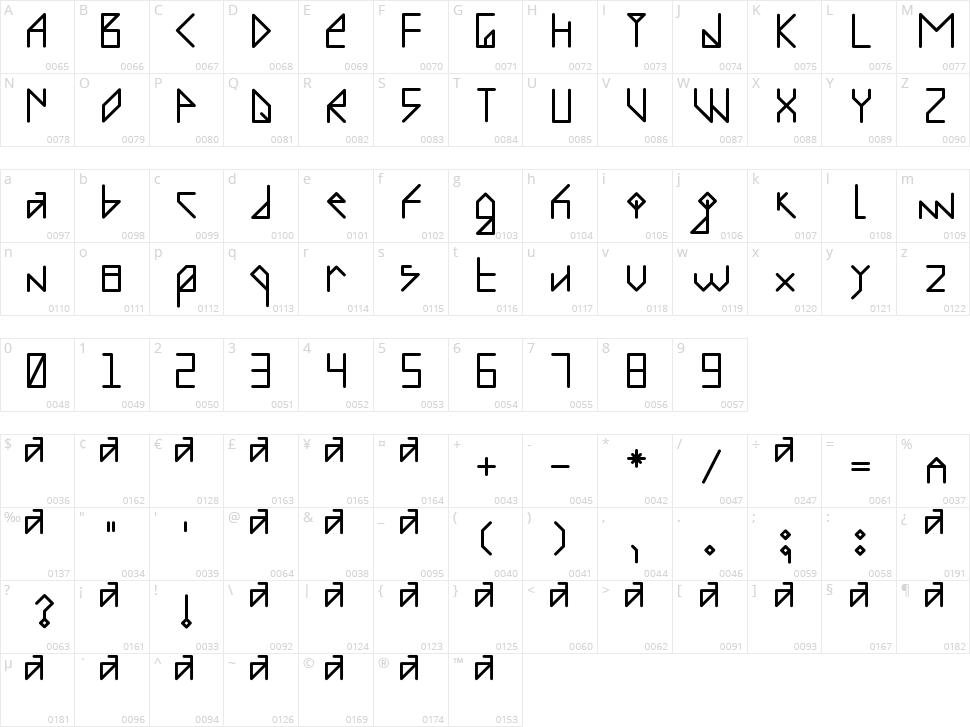Recombinante Character Map