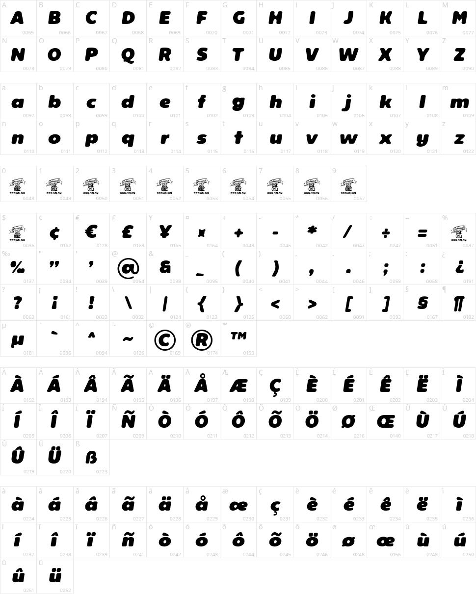 Reeler Character Map