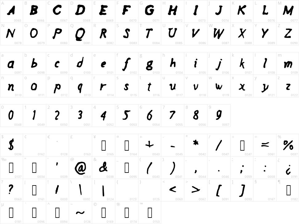 Regi Character Map