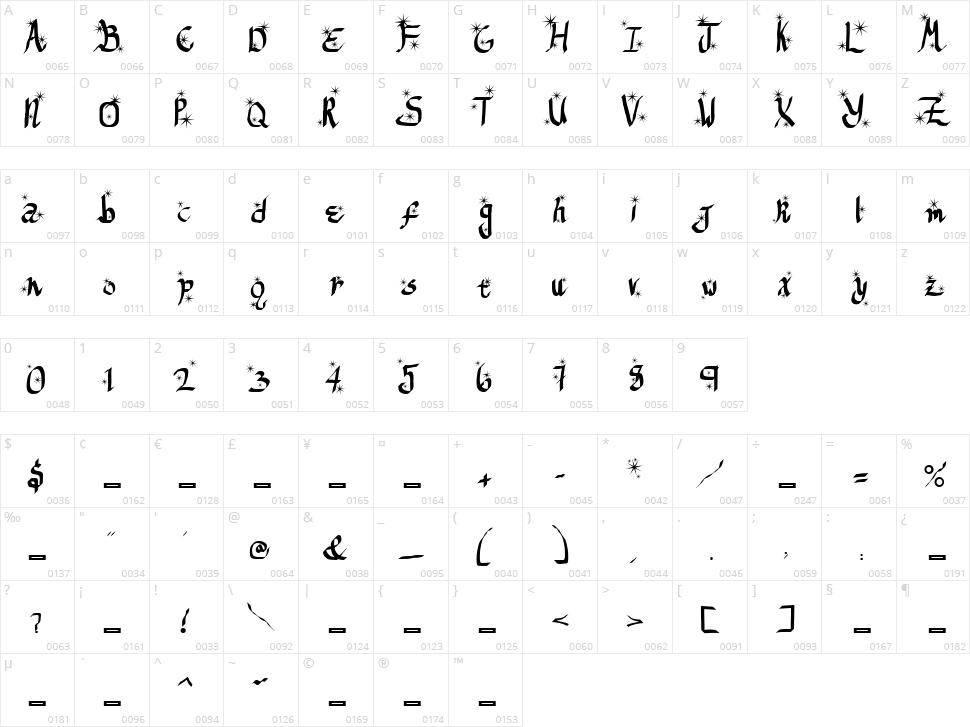 ReGifter Character Map