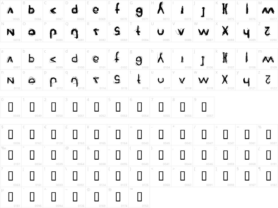 Reienhardt Character Map