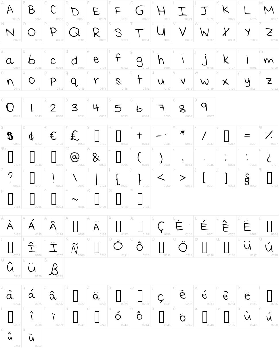Rei's Handwriting Character Map