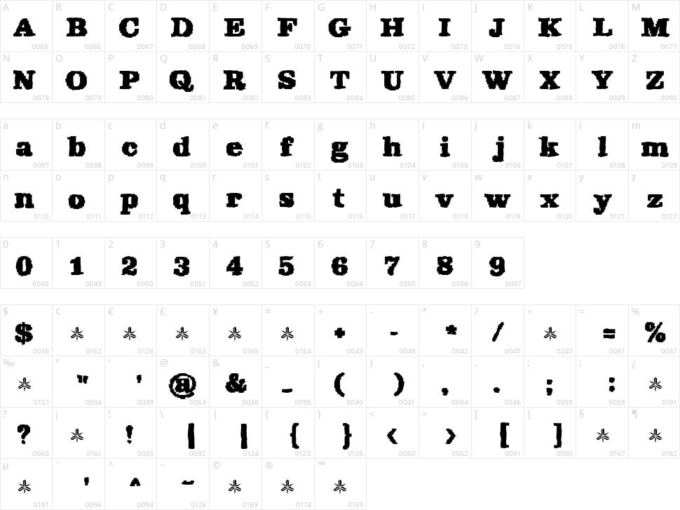 Rekaptcha Character Map
